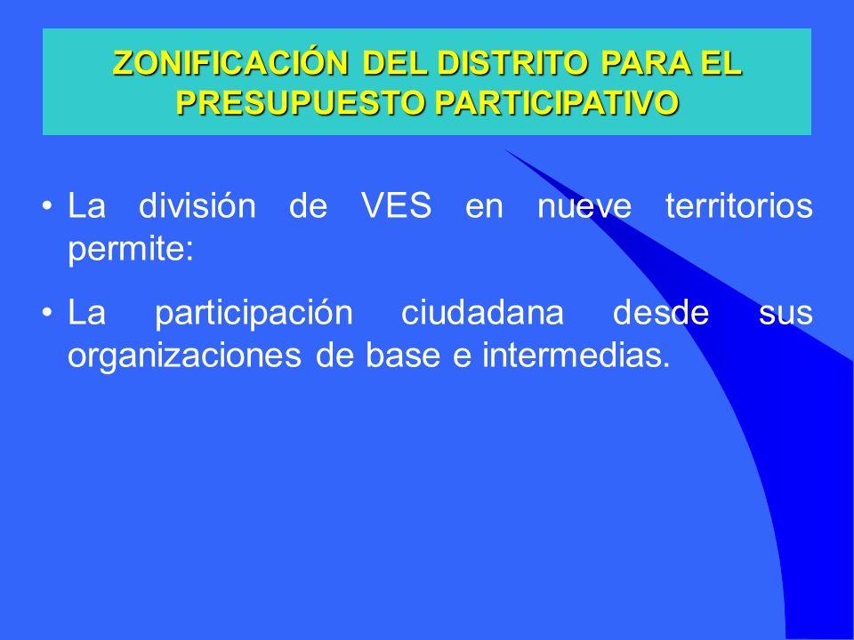 La división de VES en nueve territorios permite: La participación ciudadana desde sus organizaciones de base e intermedias. ZONIFICACIÓN DEL DISTRITO