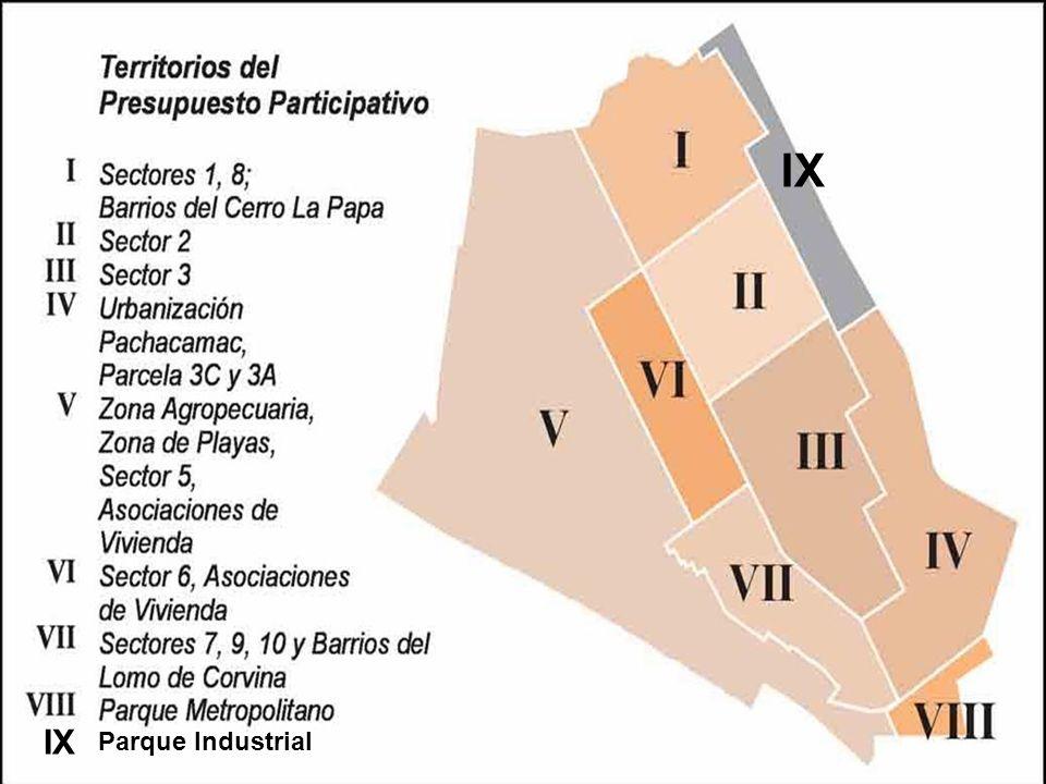 IX Parque Industrial