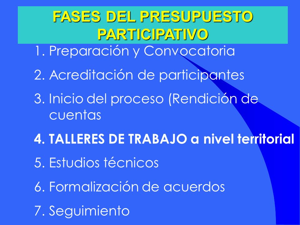 1.Preparación y Convocatoria 2.Acreditación de participantes 3.Inicio del proceso (Rendición de cuentas 4.TALLERES DE TRABAJO a nivel territorial 5.Es