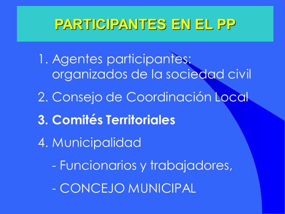1.Agentes participantes: organizados de la sociedad civil 2.Consejo de Coordinación Local 3.Comités Territoriales 4.Municipalidad - Funcionarios y tra