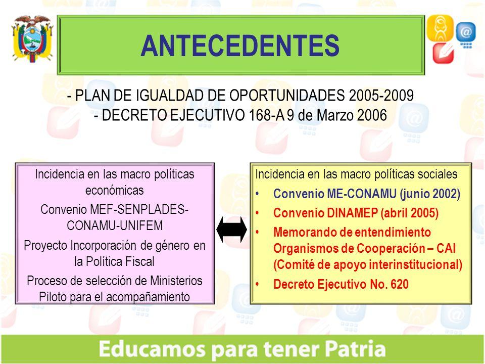 ANTECEDENTES Incidencia en las macro políticas económicas Convenio MEF-SENPLADES- CONAMU-UNIFEM Proyecto Incorporación de género en la Política Fiscal Proceso de selección de Ministerios Piloto para el acompañamiento Incidencia en las macro políticas sociales Convenio ME-CONAMU (junio 2002) Convenio DINAMEP (abril 2005) Memorando de entendimiento Organismos de Cooperación – CAI (Comité de apoyo interinstitucional) Decreto Ejecutivo No.