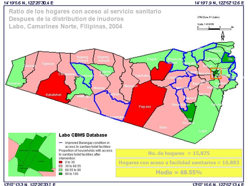 CBMS- NRDB Ratio de los hogares con aceso al servicio sanitario Despues de la distribution de inudoros Labo, Camarines Norte, Filipinas, 2004 No. de h