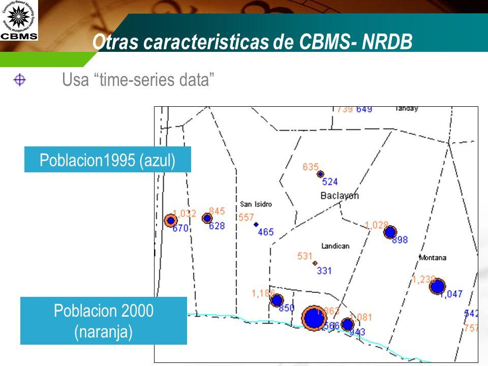 Poblacion 2000 (naranja) Poblacion1995 (azul) Usa time-series data Otras caracteristicas de CBMS- NRDB