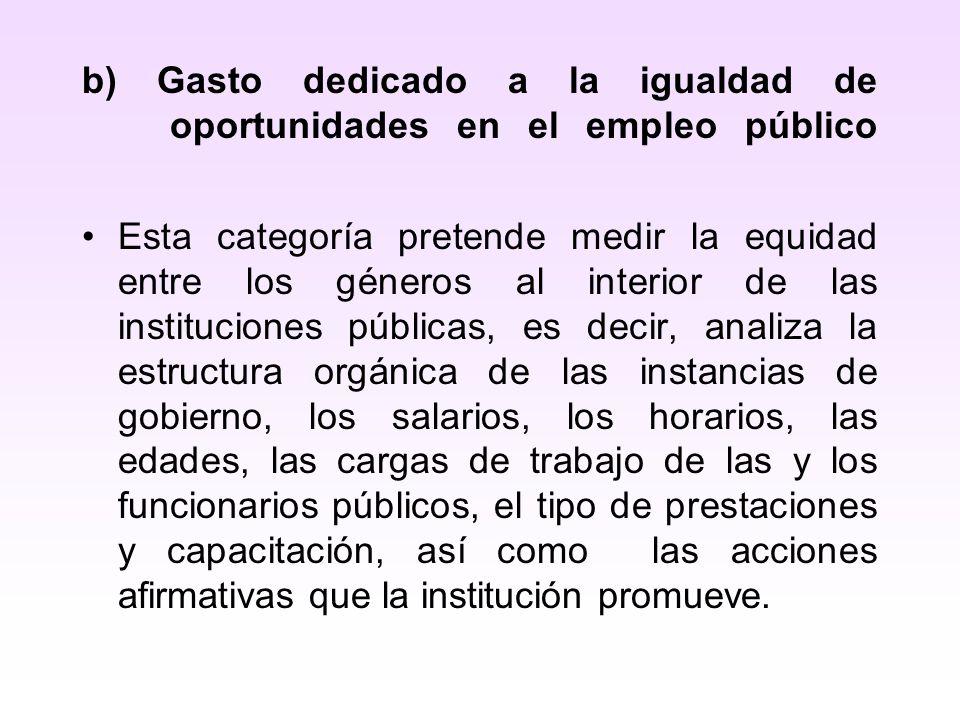 b) Gasto dedicado a la igualdad de oportunidades en el empleo público Esta categoría pretende medir la equidad entre los géneros al interior de las in