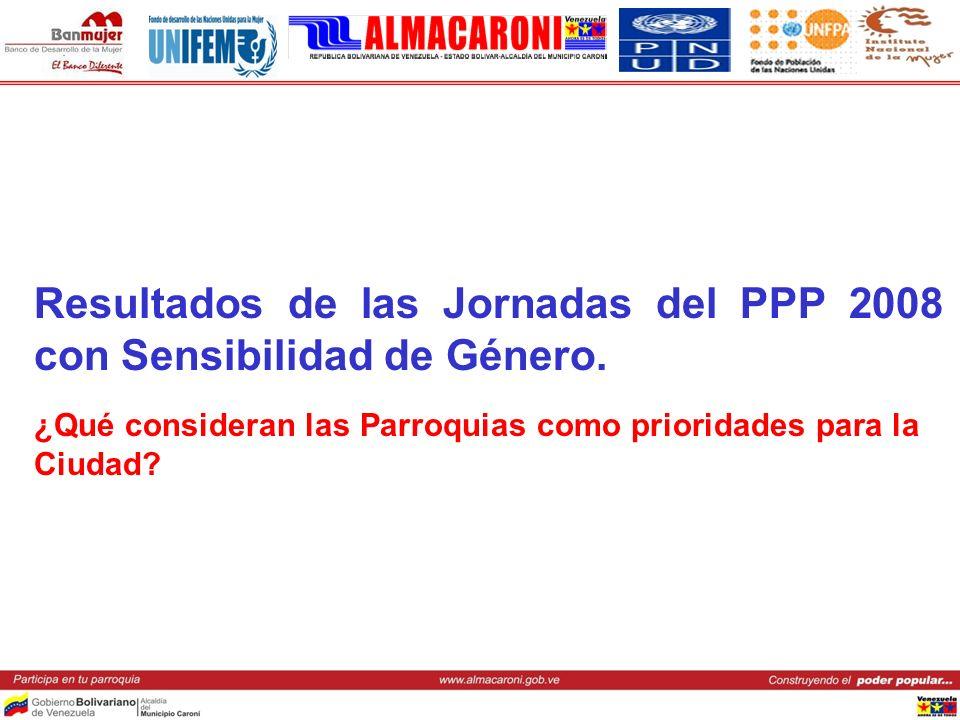 Resultados de las Jornadas del PPP 2008 con Sensibilidad de Género. ¿Qué consideran las Parroquias como prioridades para la Ciudad?