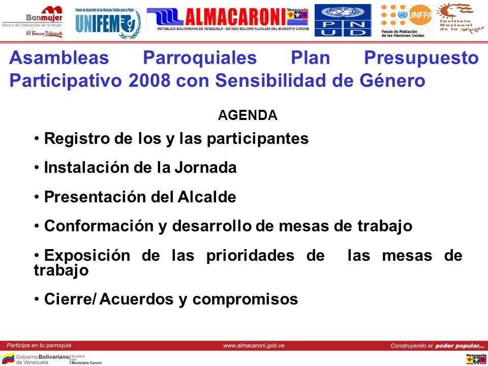 Asambleas Parroquiales Plan Presupuesto Participativo 2008 con Sensibilidad de Género AGENDA Registro de los y las participantes Instalación de la Jor