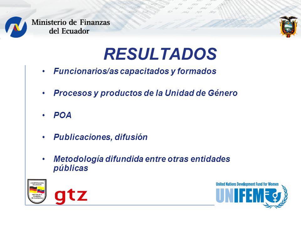 RESULTADOS Funcionarios/as capacitados y formados Procesos y productos de la Unidad de Género POA Publicaciones, difusión Metodología difundida entre otras entidades públicas