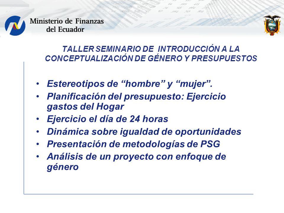 TALLER SEMINARIO DE INTRODUCCIÓN A LA CONCEPTUALIZACIÓN DE GÉNERO Y PRESUPUESTOS Estereotipos de hombre y mujer.