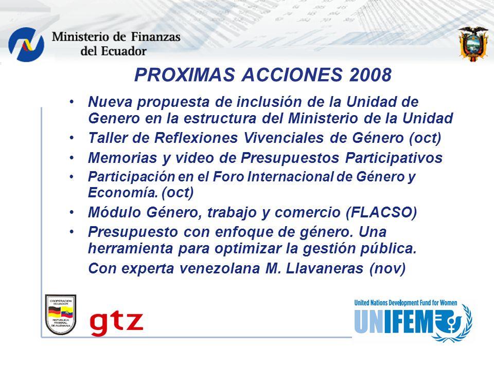 PROXIMAS ACCIONES 2008 Nueva propuesta de inclusión de la Unidad de Genero en la estructura del Ministerio de la Unidad Taller de Reflexiones Vivenciales de Género (oct) Memorias y video de Presupuestos Participativos Participación en el Foro Internacional de Género y Economía.