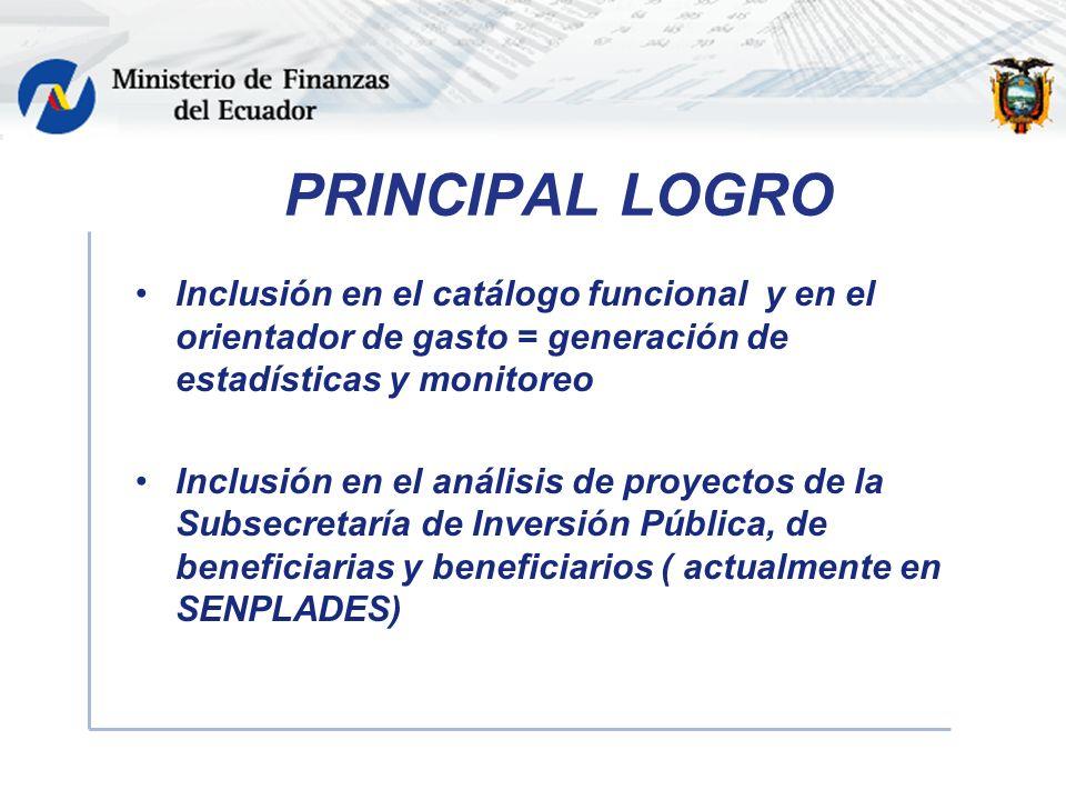 PRINCIPAL LOGRO Inclusión en el catálogo funcional y en el orientador de gasto = generación de estadísticas y monitoreo Inclusión en el análisis de proyectos de la Subsecretaría de Inversión Pública, de beneficiarias y beneficiarios ( actualmente en SENPLADES)