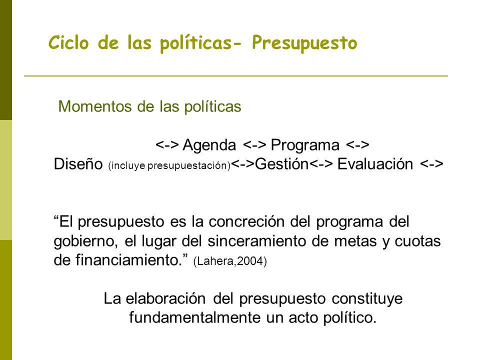 Ciclo de las políticas- Presupuesto Momentos de las políticas Agenda Programa Diseño (incluye presupuestación) Gestión Evaluación El presupuesto es la concreción del programa del gobierno, el lugar del sinceramiento de metas y cuotas de financiamiento.