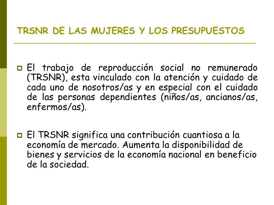 TRSNR DE LAS MUJERES Y LOS PRESUPUESTOS El trabajo de reproducción social no remunerado (TRSNR), esta vinculado con la atención y cuidado de cada uno
