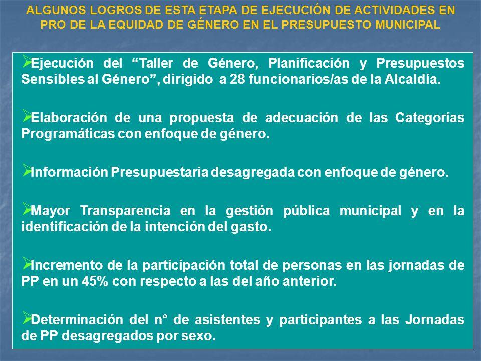 Ejecución del Taller de Género, Planificación y Presupuestos Sensibles al Género, dirigido a 28 funcionarios/as de la Alcaldía.