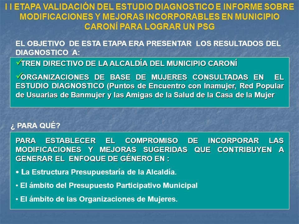 I I ETAPA VALIDACIÓN DEL ESTUDIO DIAGNOSTICO E INFORME SOBRE MODIFICACIONES Y MEJORAS INCORPORABLES EN MUNICIPIO CARONÍ PARA LOGRAR UN PSG TREN DIRECTIVO DE LA ALCALDÍA DEL MUNICIPIO CARONÍ TREN DIRECTIVO DE LA ALCALDÍA DEL MUNICIPIO CARONÍ ORGANIZACIONES DE BASE DE MUJERES CONSULTADAS EN EL ESTUDIO DIAGNOSTICO (Puntos de Encuentro con Inamujer, Red Popular de Usuarias de Banmujer y las Amigas de la Salud de la Casa de la Mujer ORGANIZACIONES DE BASE DE MUJERES CONSULTADAS EN EL ESTUDIO DIAGNOSTICO (Puntos de Encuentro con Inamujer, Red Popular de Usuarias de Banmujer y las Amigas de la Salud de la Casa de la Mujer EL OBJETIVO DE ESTA ETAPA ERA PRESENTAR LOS RESULTADOS DEL DIAGNOSTICO A: PARA ESTABLECER EL COMPROMISO DE INCORPORAR LAS MODIFICACIONES Y MEJORAS SUGERIDAS QUE CONTRIBUYEN A GENERAR EL ENFOQUE DE GÉNERO EN : L a Estructura Presupuestaría de la Alcaldía.