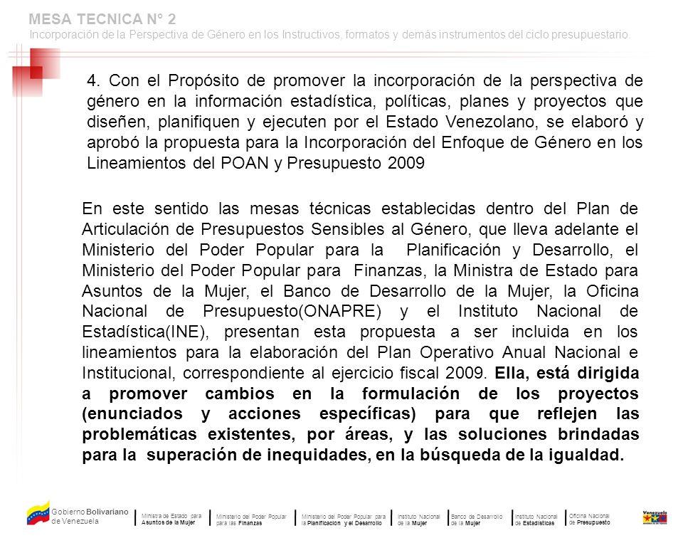MESA TECNICA N° 2 Incorporación de la Perspectiva de Género en los Instructivos, formatos y demás instrumentos del ciclo presupuestario. Gobierno Boli