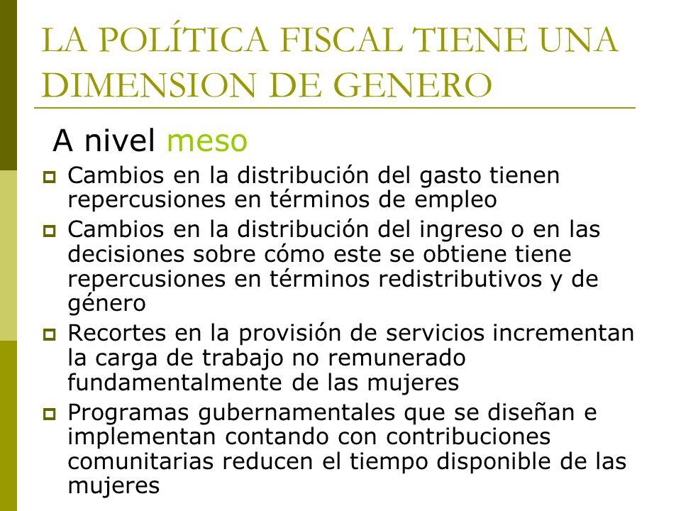 LA POLÍTICA FISCAL TIENE UNA DIMENSION DE GENERO A nivel meso Cambios en la distribución del gasto tienen repercusiones en términos de empleo Cambios