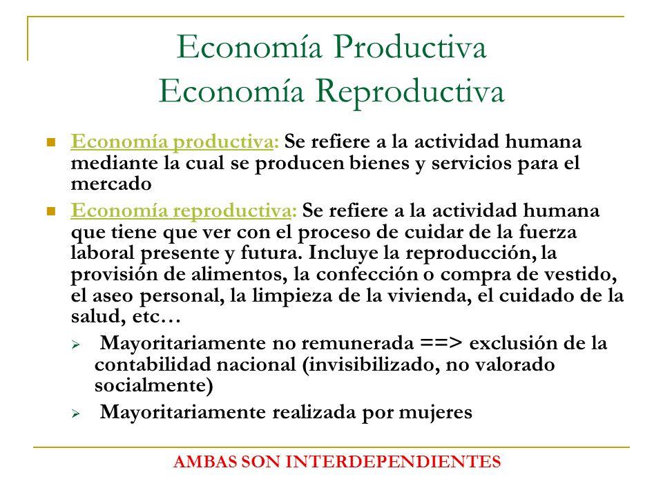 Economía Productiva Economía Reproductiva Economía productiva: Se refiere a la actividad humana mediante la cual se producen bienes y servicios para e