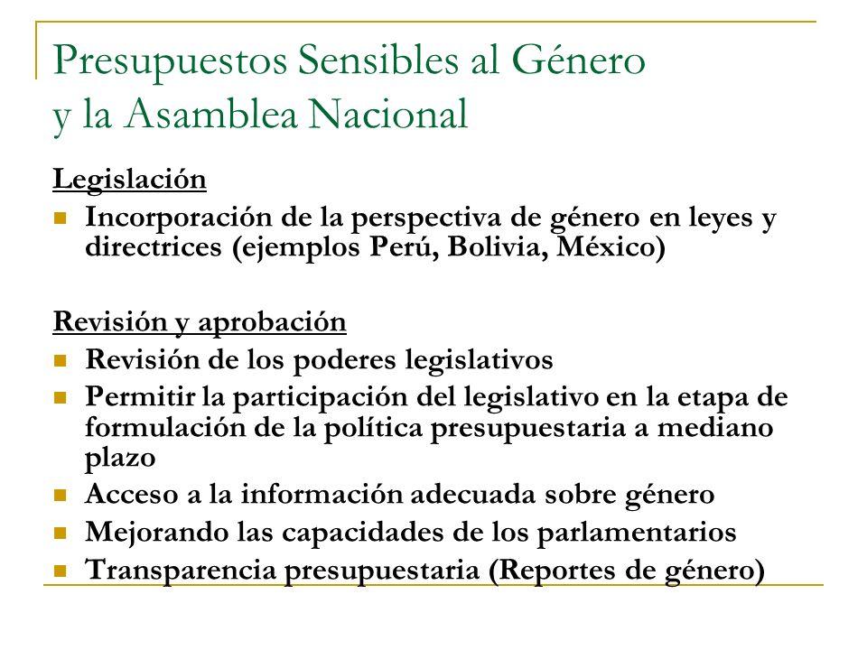 Presupuestos Sensibles al Género y la Asamblea Nacional Legislación Incorporación de la perspectiva de género en leyes y directrices (ejemplos Perú, B