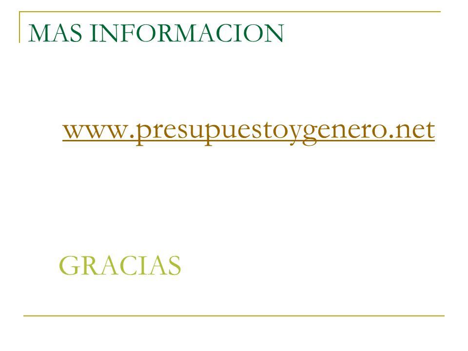 MAS INFORMACION www.presupuestoygenero.net GRACIAS