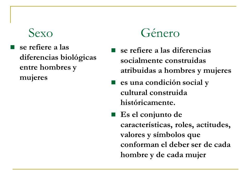 SexoGénero se refiere a las diferencias biológicas entre hombres y mujeres se refiere a las diferencias socialmente construidas atribuidas a hombres y