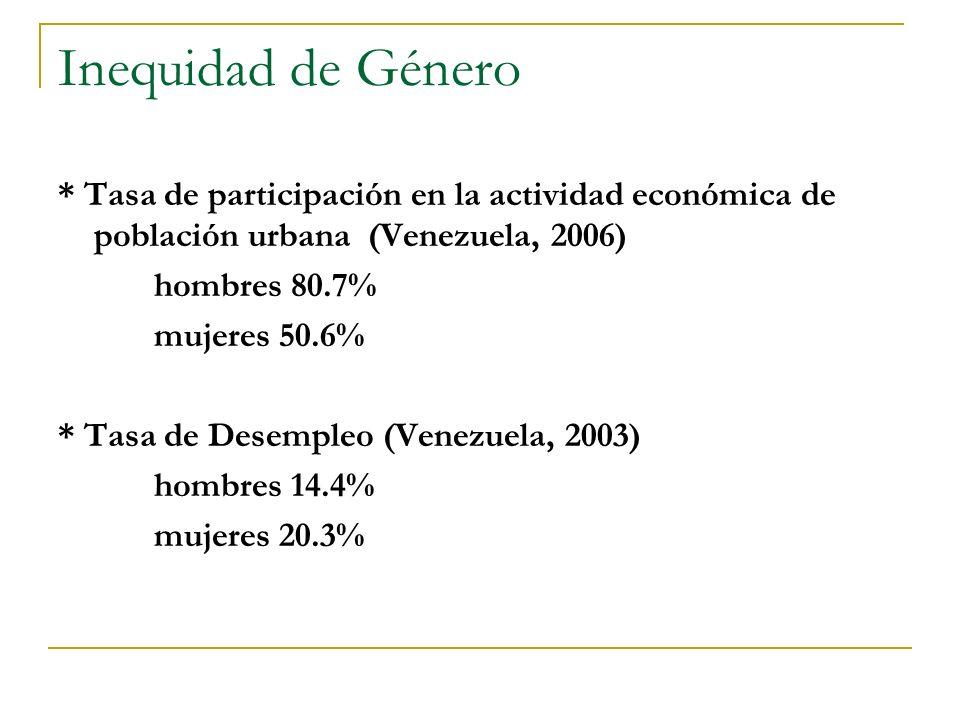 Inequidad de Género * Tasa de participación en la actividad económica de población urbana (Venezuela, 2006) hombres 80.7% mujeres 50.6% * Tasa de Dese
