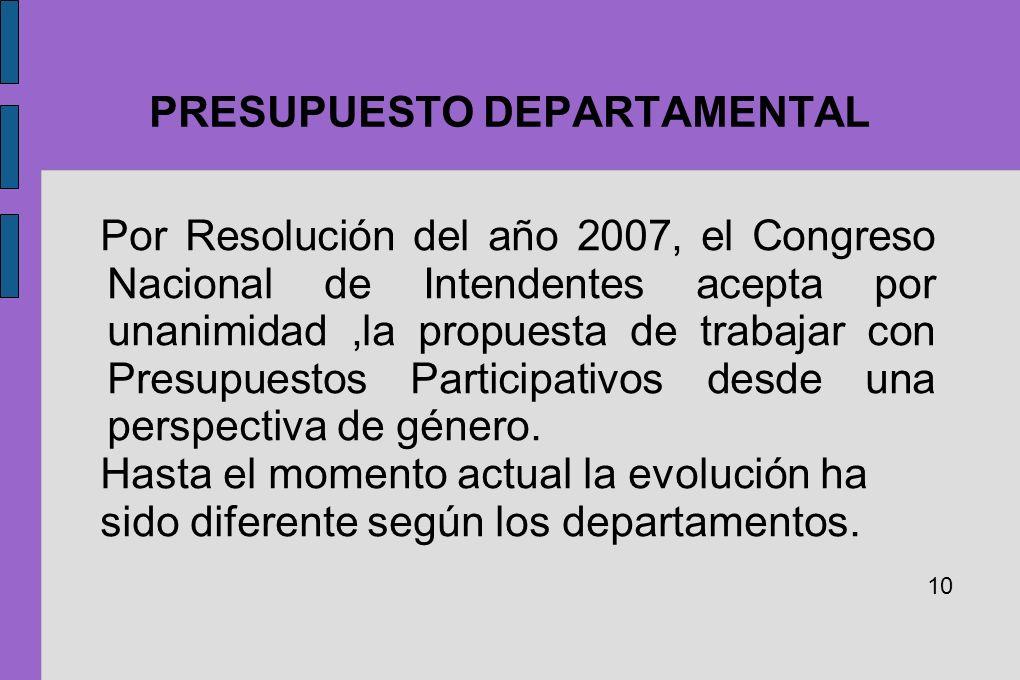 PRESUPUESTO DEPARTAMENTAL Por Resolución del año 2007, el Congreso Nacional de Intendentes acepta por unanimidad,la propuesta de trabajar con Presupue