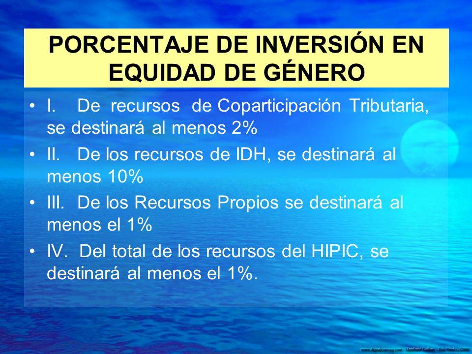 PORCENTAJE DE INVERSIÓN EN EQUIDAD DE GÉNERO I.