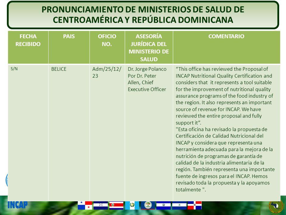 FECHA RECIBIDO PAISOFICIO NO. ASESORÍA JURÍDICA DEL MINISTERIO DE SALUD COMENTARIO S/N BELICEAdm/25/12/ 23 Dr. Jorge Polanco Por Dr. Peter Allen, Chie