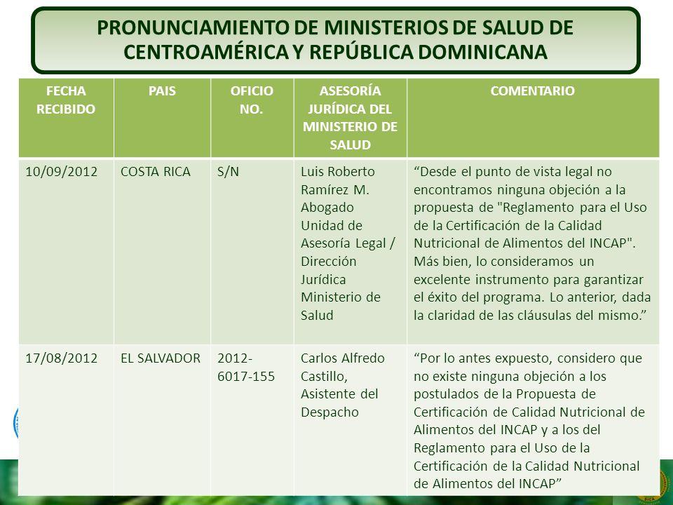 FECHA RECIBIDO PAISOFICIO NO. ASESORÍA JURÍDICA DEL MINISTERIO DE SALUD COMENTARIO 10/09/2012COSTA RICAS/NLuis Roberto Ramírez M. Abogado Unidad de As