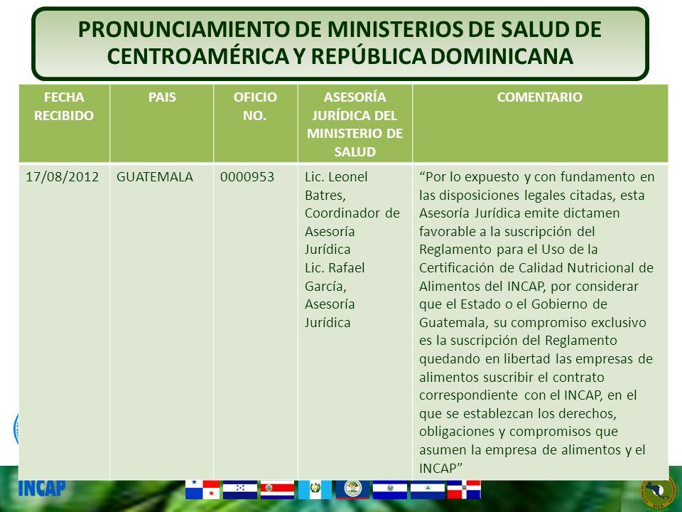 FECHA RECIBIDO PAISOFICIO NO. ASESORÍA JURÍDICA DEL MINISTERIO DE SALUD COMENTARIO 17/08/2012GUATEMALA0000953Lic. Leonel Batres, Coordinador de Asesor