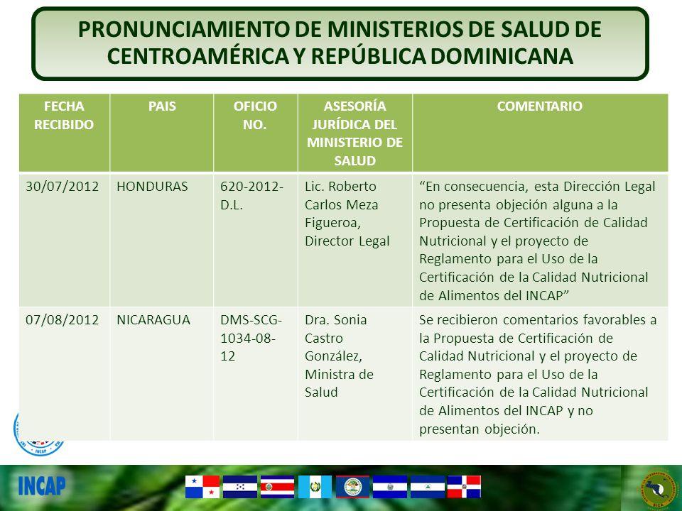 FECHA RECIBIDO PAISOFICIO NO. ASESORÍA JURÍDICA DEL MINISTERIO DE SALUD COMENTARIO 30/07/2012HONDURAS620-2012- D.L. Lic. Roberto Carlos Meza Figueroa,