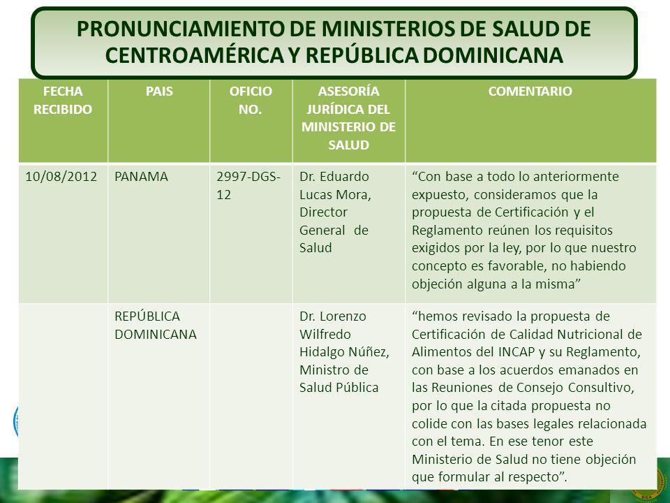 FECHA RECIBIDO PAISOFICIO NO. ASESORÍA JURÍDICA DEL MINISTERIO DE SALUD COMENTARIO 10/08/2012PANAMA2997-DGS- 12 Dr. Eduardo Lucas Mora, Director Gener