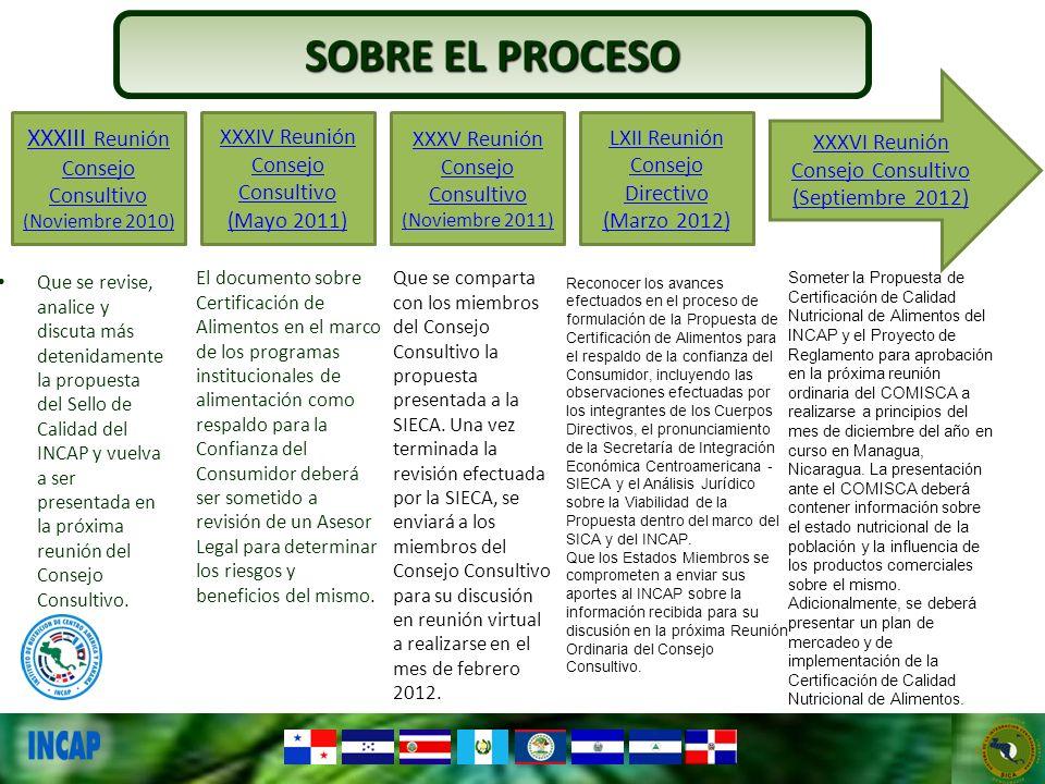 1.Revisión de las experiencias de trabajo del INCAP con el sector procesador de alimentos en el área de certificación de alimentos fortificados y nutricionalmente mejorados 2.Se formuló la Propuesta sobre la Certificación de Calidad Nutricional de Alimentos del INCAP, como Respaldo para la Confianza del Consumidor 3.Se preparó presentación para la XXXIV Reunión Consejo Consultivo, realizada en Guatemala en el mes de mayo 2011 4.Realizadas reuniones de trabajo con el sector salud y sector económico.