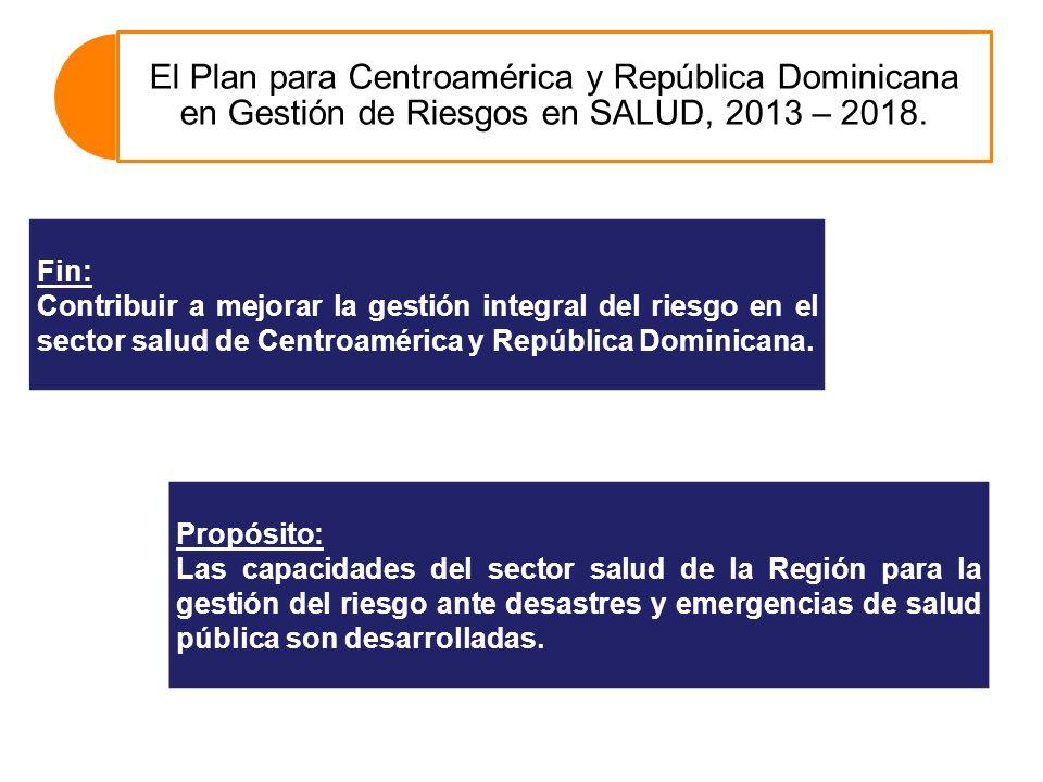 El Plan para Centroamérica y República Dominicana en Gestión de Riesgos en SALUD, 2013 – 2018. Fin: Contribuir a mejorar la gestión integral del riesg