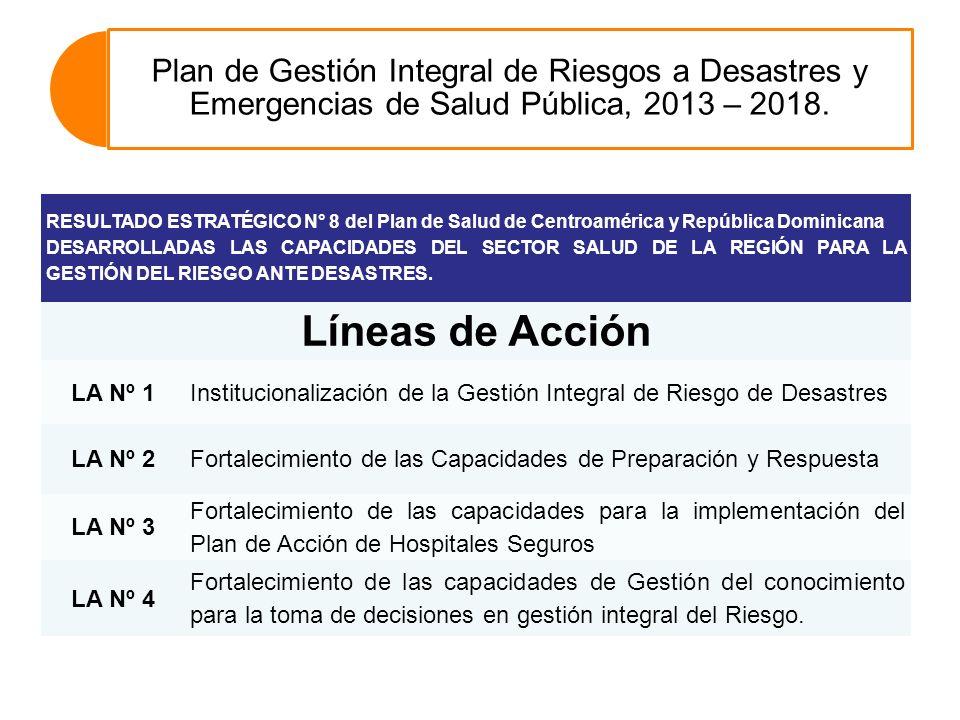 Plan de Gestión Integral de Riesgos a Desastres y Emergencias de Salud Pública, 2013 – 2018. RESULTADO ESTRATÉGICO N° 8 del Plan de Salud de Centroamé