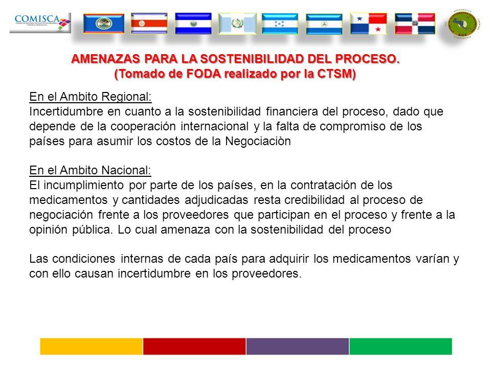 Se propone en el Ámbito Regional: Para la Sostenibilidad Técnica.