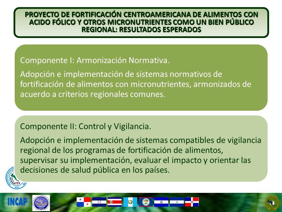 Componente I: Armonización Normativa. Adopción e implementación de sistemas normativos de fortificación de alimentos con micronutrientes, armonizados
