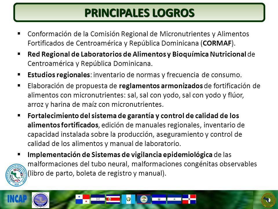 Conformación de la Comisión Regional de Micronutrientes y Alimentos Fortificados de Centroamérica y República Dominicana (CORMAF). Red Regional de Lab