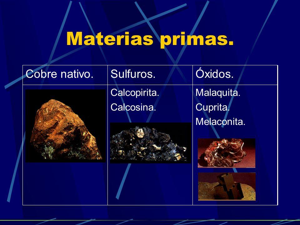 Materias primas.Malaquita. Cuprita. Melaconita. Calcopirita.