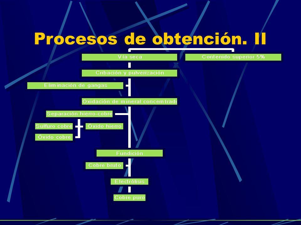 Procesos de obtención. II