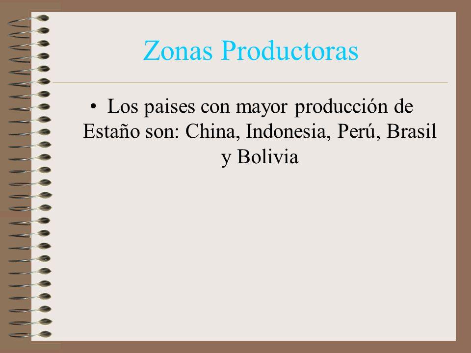 Zonas Productoras Los paises con mayor producción de Estaño son: China, Indonesia, Perú, Brasil y Bolivia