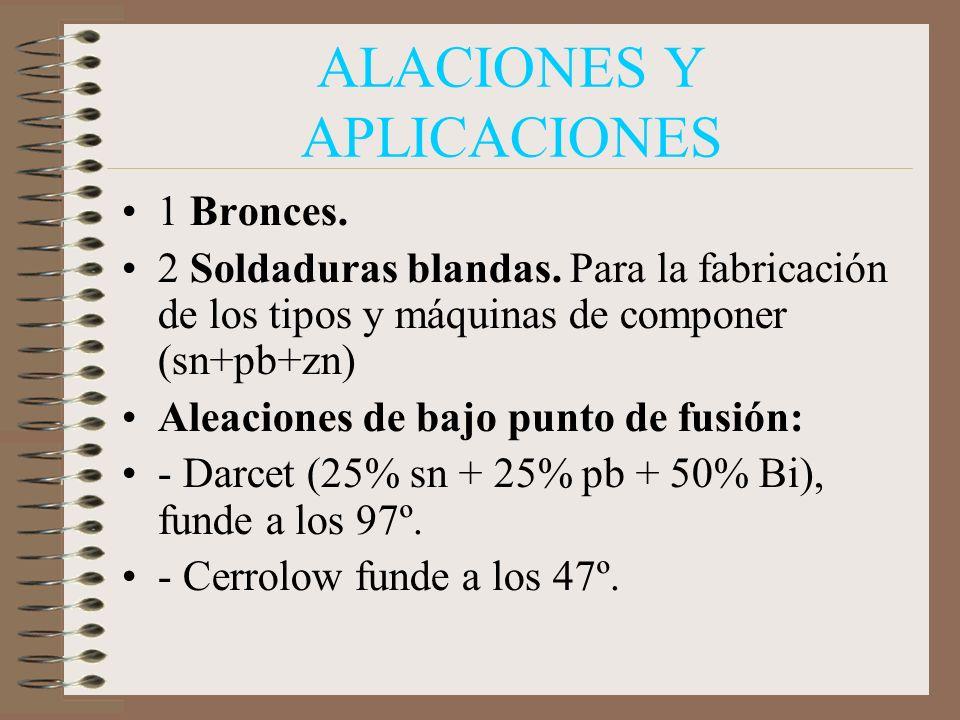 ALACIONES Y APLICACIONES 1 Bronces.2 Soldaduras blandas.