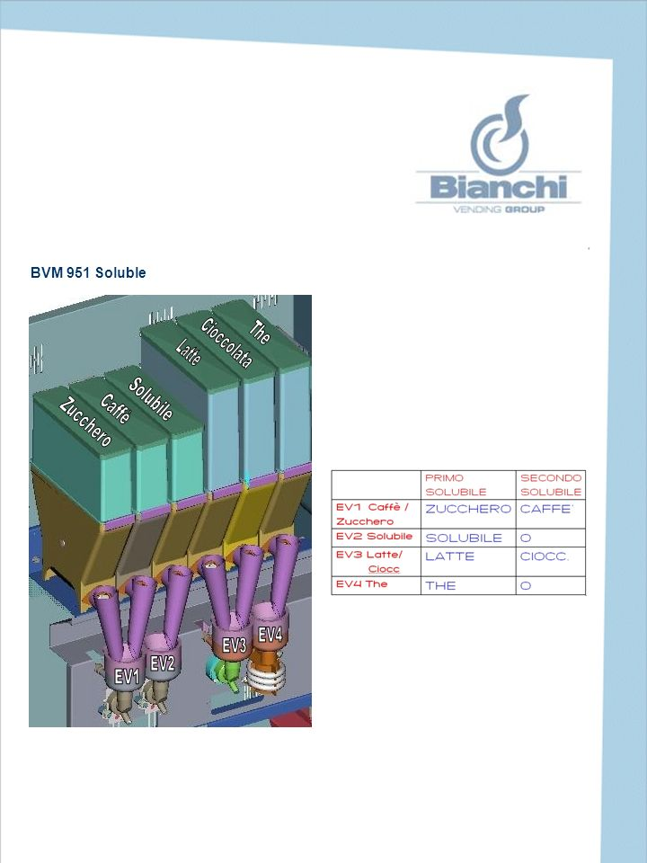 BVM 951 Soluble