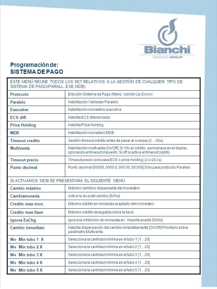 ESTE MENÚ REUNE TODOS LOS SET RELATIVOS A LA GESTIÓN DE CUALQUIER TIPO DE SISTEMA DE PAGO(PARALL.,EXE,MDB). Protocolo Elección Sistema de Pago (Menú c
