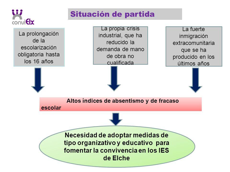 Necesidad de adoptar medidas de tipo organizativo y educativo para fomentar la convivencia en los IES de Elche La prolongación de la escolarización ob