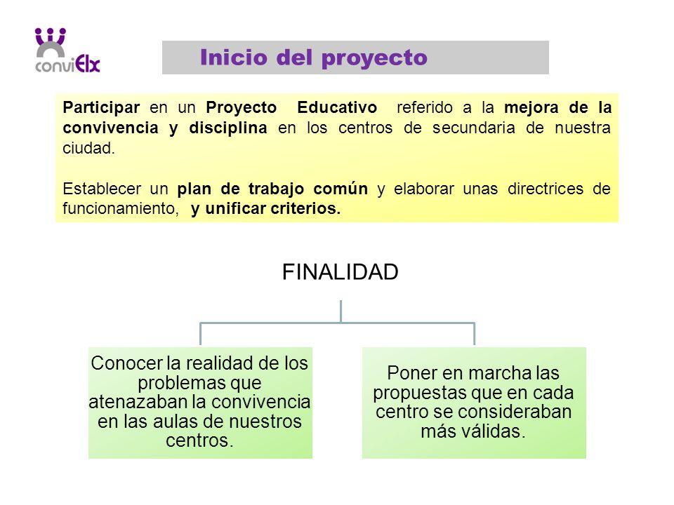 Inicio del proyecto Participar en un Proyecto Educativo referido a la mejora de la convivencia y disciplina en los centros de secundaria de nuestra ci