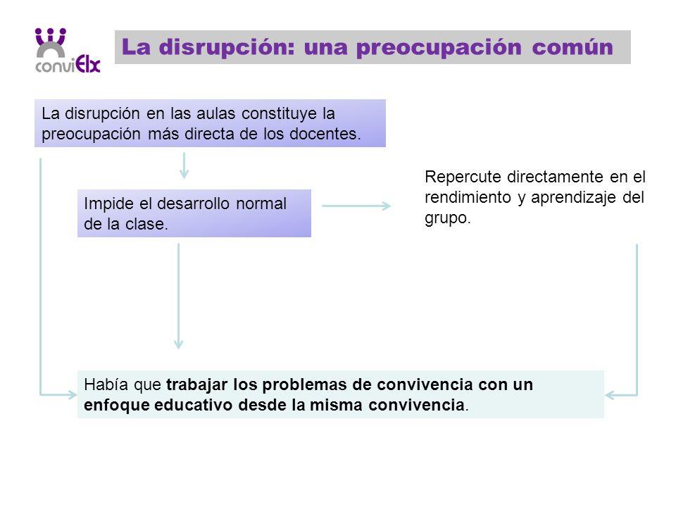 La disrupción en las aulas constituye la preocupación más directa de los docentes. Repercute directamente en el rendimiento y aprendizaje del grupo. I