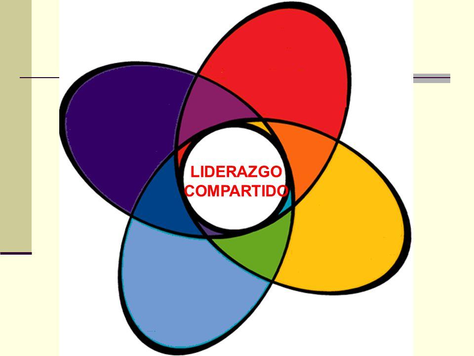 LIDERAZGO COMPARTIDO