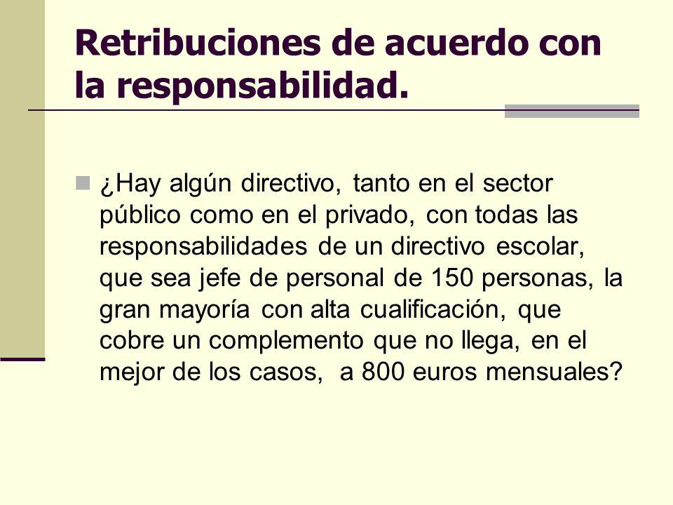Retribuciones de acuerdo con la responsabilidad.