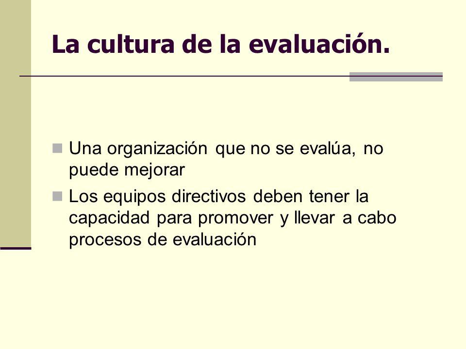 La cultura de la evaluación.